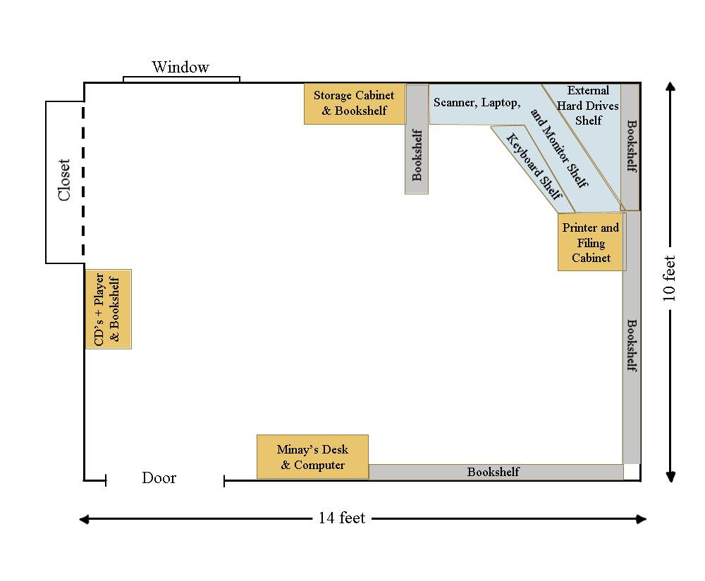 floor plan of Michael's study